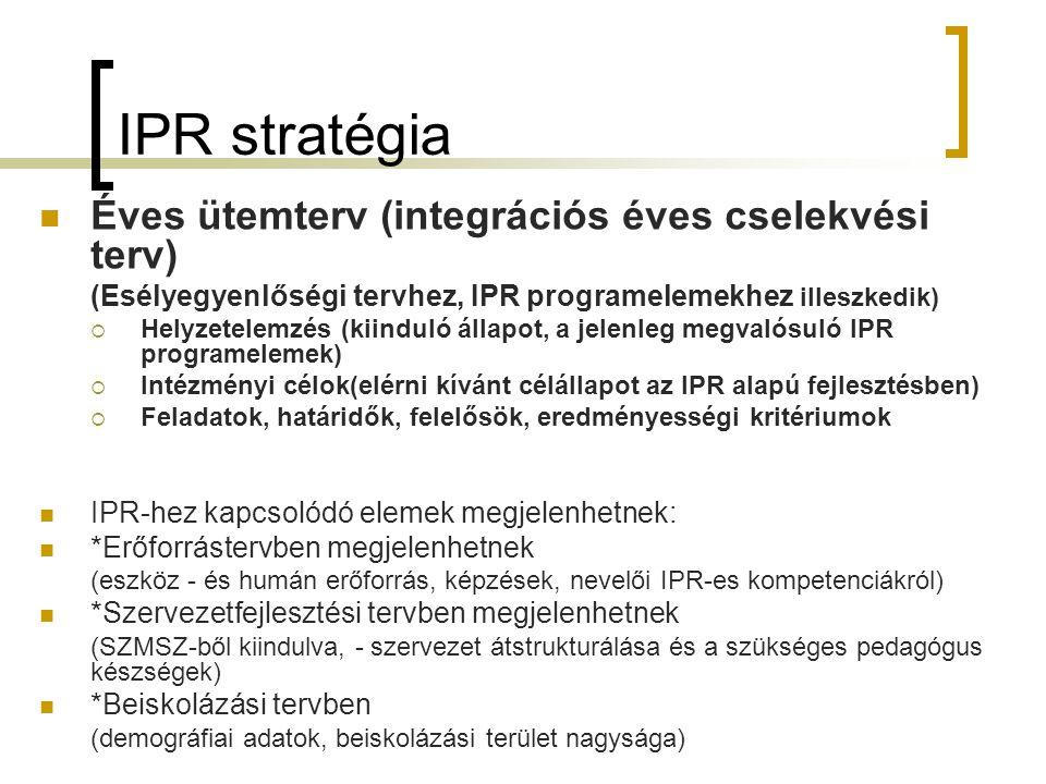 IPR stratégia  Éves ütemterv (integrációs éves cselekvési terv) (Esélyegyenlőségi tervhez, IPR programelemekhez illeszkedik)  Helyzetelemzés (kiindu