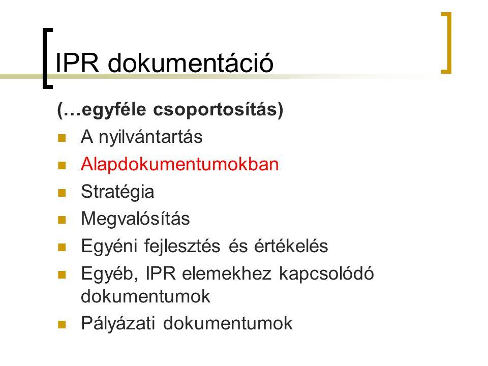 IPR dokumentáció (…egyféle csoportosítás)  A nyilvántartás  Alapdokumentumokban  Stratégia  Megvalósítás  Egyéni fejlesztés és értékelés  Egyéb,
