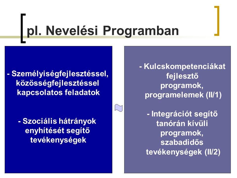 pl. Nevelési Programban - Személyiségfejlesztéssel, közösségfejlesztéssel kapcsolatos feladatok - Szociális hátrányok enyhítését segítő tevékenységek