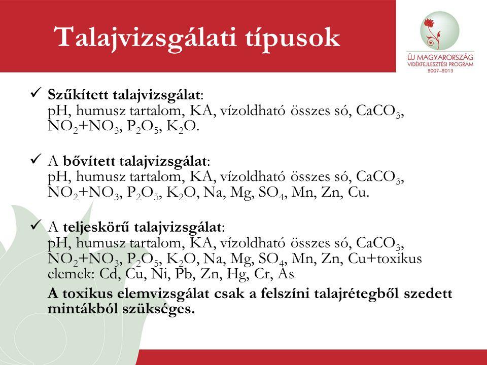 Talajvizsgálati típusok  Szűkített talajvizsgálat: pH, humusz tartalom, KA, vízoldható összes só, CaCO 3, NO 2 +NO 3, P 2 O 5, K 2 O.  A bővített ta