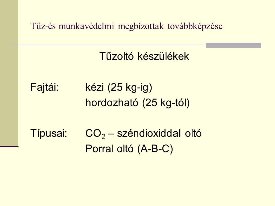 Tűz-és munkavédelmi megbízottak továbbképzése Tűzoltó készülékek Fajtái:kézi (25 kg-ig) hordozható (25 kg-tól) Típusai: CO 2 – széndioxiddal oltó Porr
