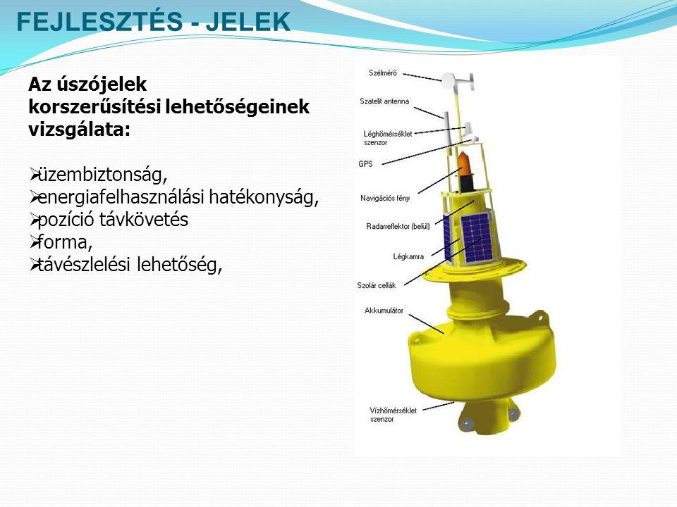 FEJLESZTÉS - JELEK Az úszójelek korszerűsítési lehetőségeinek vizsgálata:  üzembiztonság,  energiafelhasználási hatékonyság,  pozíció távkövetés 