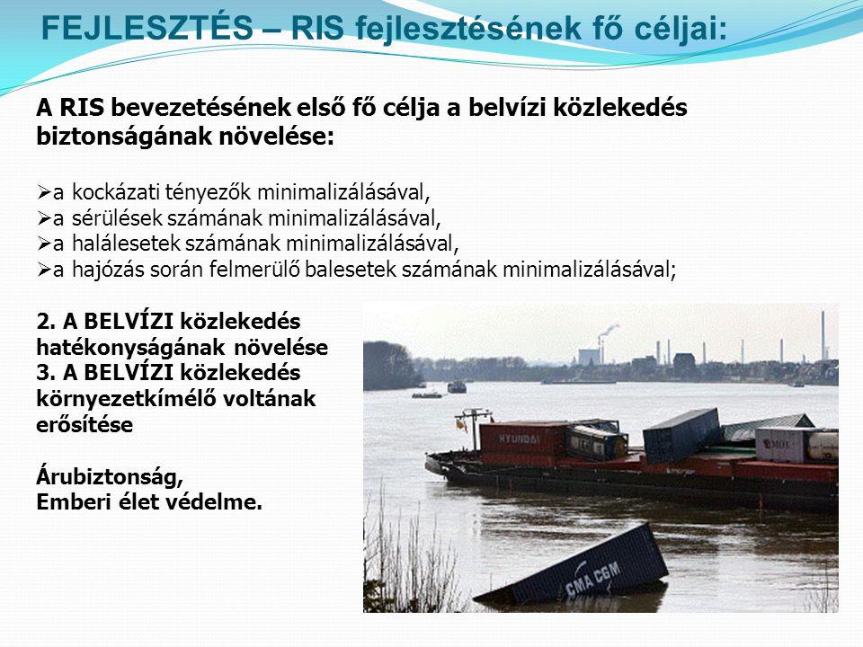 FEJLESZTÉS – RIS fejlesztésének fő céljai: A RIS bevezetésének első fő célja a belvízi közlekedés biztonságának növelése:  a kockázati tényezők minim