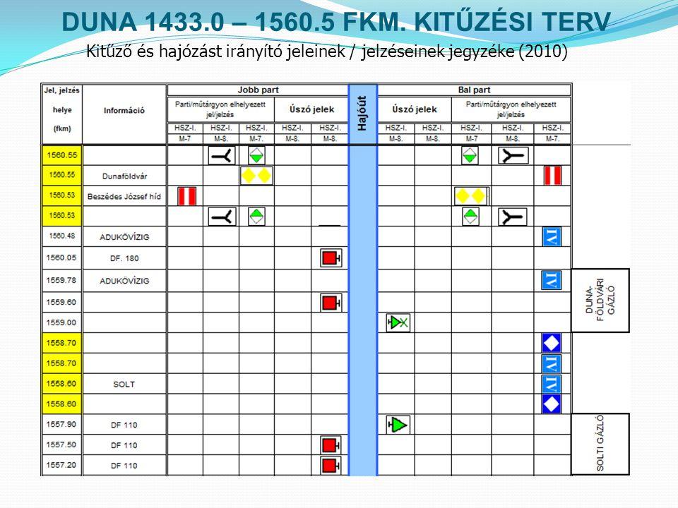 DUNA 1433.0 – 1560.5 FKM. KITŰZÉSI TERV Kitűző és hajózást irányító jeleinek / jelzéseinek jegyzéke (2010)