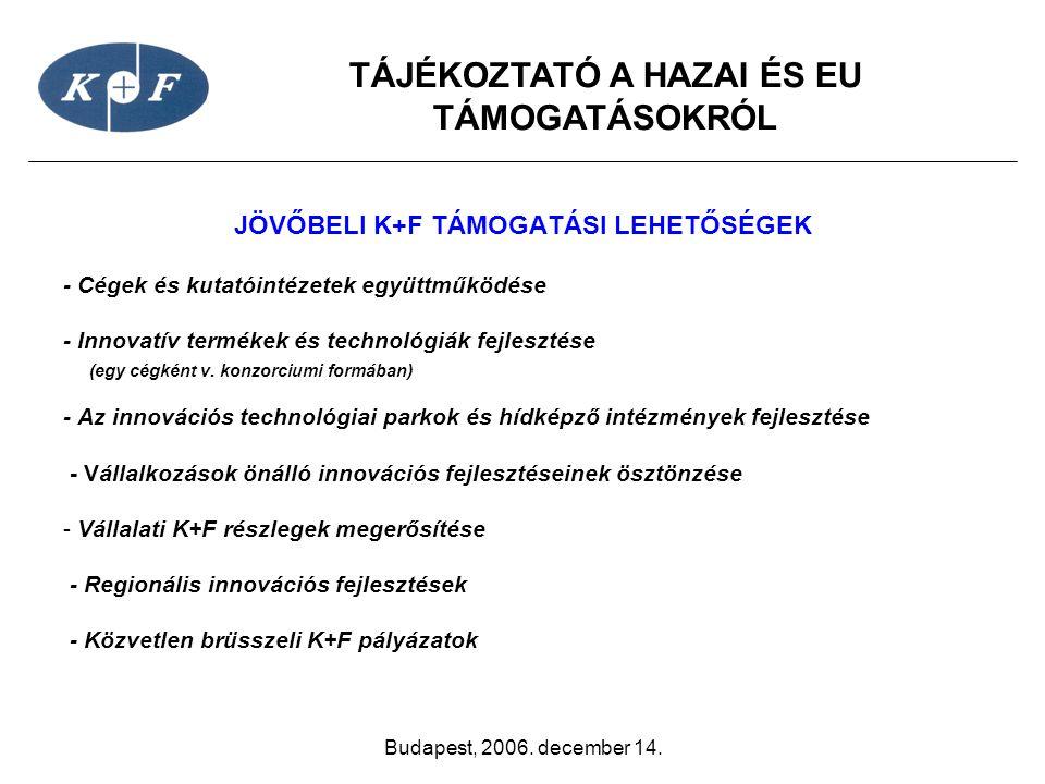 TÁJÉKOZTATÓ A HAZAI ÉS EU TÁMOGATÁSOKRÓL Budapest, 2006. december 14. JÖVŐBELI K+F TÁMOGATÁSI LEHETŐSÉGEK - Cégek és kutatóintézetek együttműködése -