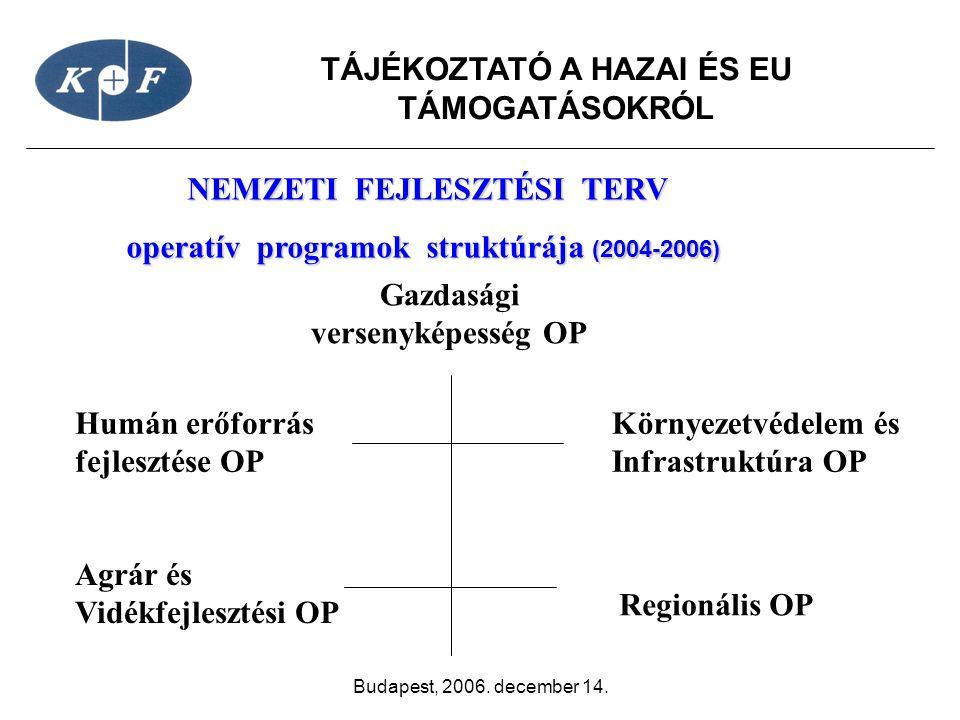 TÁJÉKOZTATÓ A HAZAI ÉS EU TÁMOGATÁSOKRÓL Budapest, 2006. december 14. NEMZETI FEJLESZTÉSI TERV NEMZETI FEJLESZTÉSI TERV operatív programok struktúrája