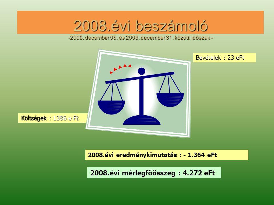 2008.évi beszámoló -2008. december 05. és 2008. december 31.