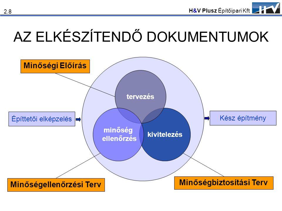 H&V Plusz Építőipari Kft Minőségi Előírás Minőségellenőrzési Terv Minőségbiztosítási Terv 2.8 AZ ELKÉSZÍTENDŐ DOKUMENTUMOK kivitelezés tervezés minősé