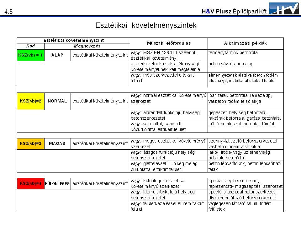 H&V Plusz Építőipari Kft 4.5 Esztétikai követelményszintek