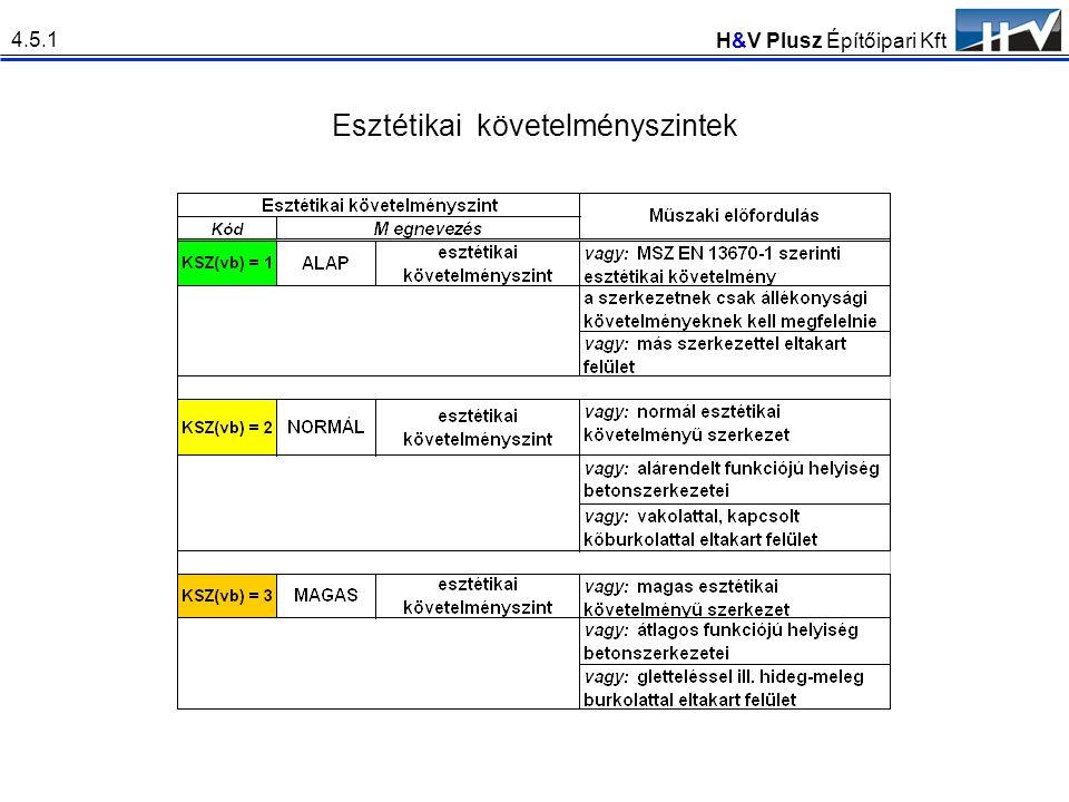 H&V Plusz Építőipari Kft Esztétikai követelményszintek 4.5.1