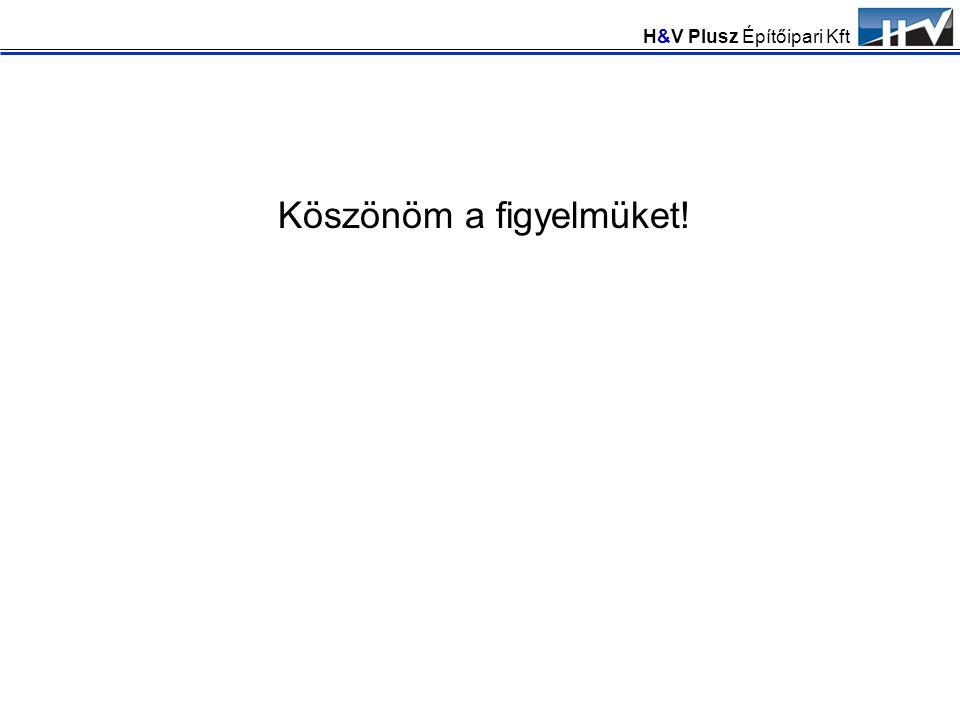 H&V Plusz Építőipari Kft Köszönöm a figyelmüket!