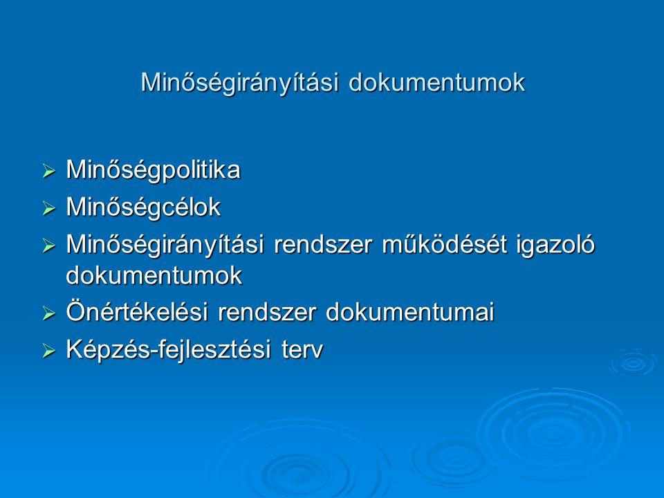 Minőségirányítási dokumentumok  Minőségpolitika  Minőségcélok  Minőségirányítási rendszer működését igazoló dokumentumok  Önértékelési rendszer dokumentumai  Képzés-fejlesztési terv