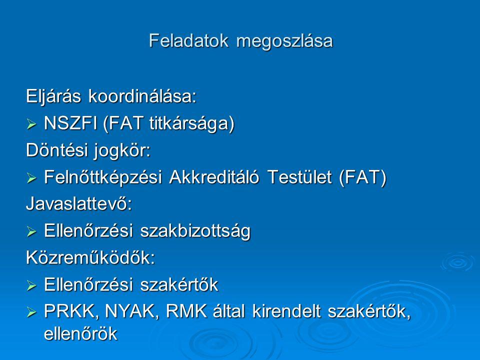 Feladatok megoszlása Eljárás koordinálása:  NSZFI (FAT titkársága) Döntési jogkör:  Felnőttképzési Akkreditáló Testület (FAT) Javaslattevő:  Ellenőrzési szakbizottság Közreműködők:  Ellenőrzési szakértők  PRKK, NYAK, RMK által kirendelt szakértők, ellenőrök