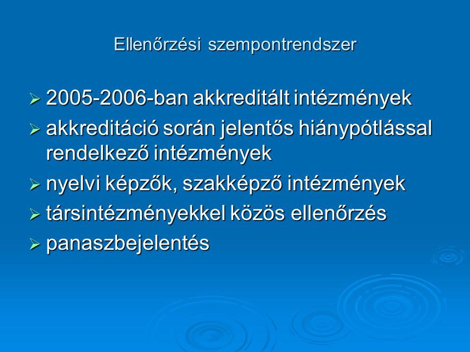 Ellenőrzési szempontrendszer  2005-2006-ban akkreditált intézmények  akkreditáció során jelentős hiánypótlással rendelkező intézmények  nyelvi képzők, szakképző intézmények  társintézményekkel közös ellenőrzés  panaszbejelentés