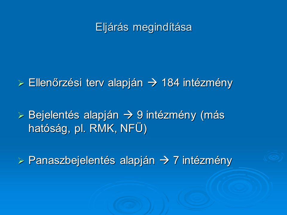 Elérhetőségek NSZFI FAT Titkársága 1085 Budapest, Baross u.