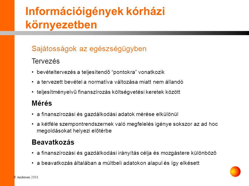 © Andersen 2001 Információigények kórházi környezetben Kórházi működés Költséghely - Költségviselő kapcsolatok KÖLTSÉGVISELŐK Betegségcsoportok Beavatkozások KÖLTSÉGHELYEK Gyógyító és segítő tevékenység Ápolás Háttérszolgáltatás KarbantartásSzállításÉlelmezésRaktár Épület Mosoda Energia Ápolási részleg 1 Ápolási részleg 2 Ápolási részleg 3 Vizsgálatszám / műtétszám / orvosi óra...Ápolási nap RöntgenLaborMűtő o.