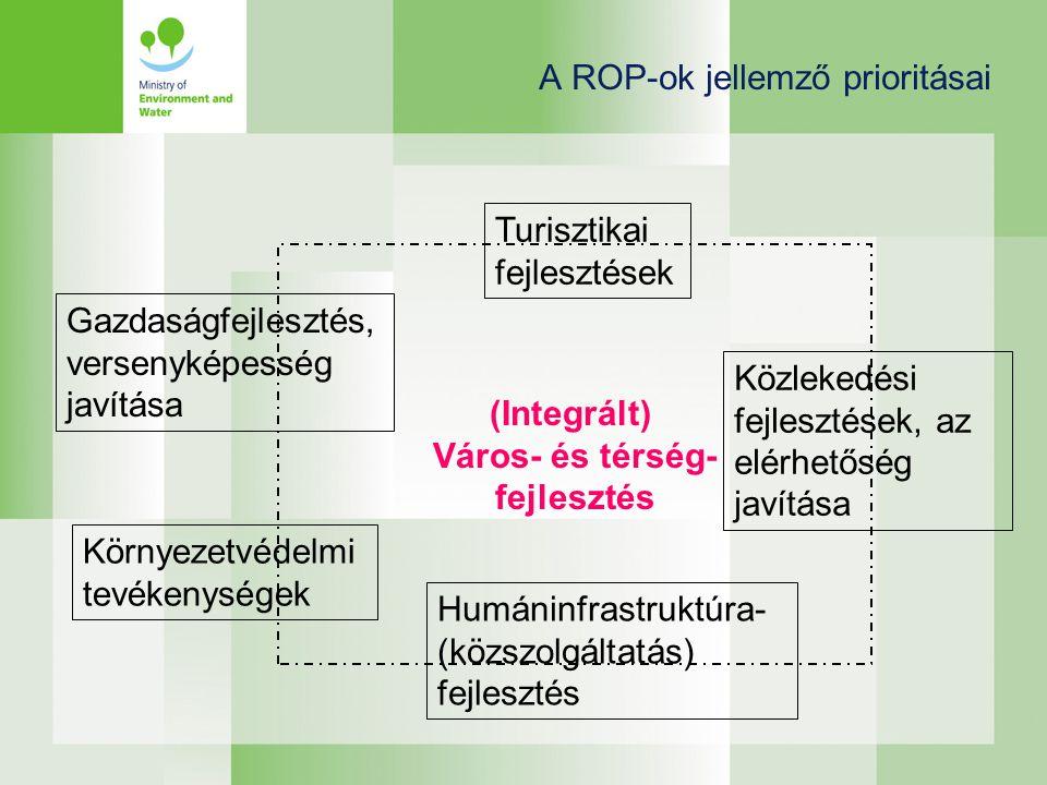 A ROP-ok jellemző prioritásai Gazdaságfejlesztés, versenyképesség javítása Turisztikai fejlesztések Közlekedési fejlesztések, az elérhetőség javítása Környezetvédelmi tevékenységek Humáninfrastruktúra- (közszolgáltatás) fejlesztés (Integrált) Város- és térség- fejlesztés