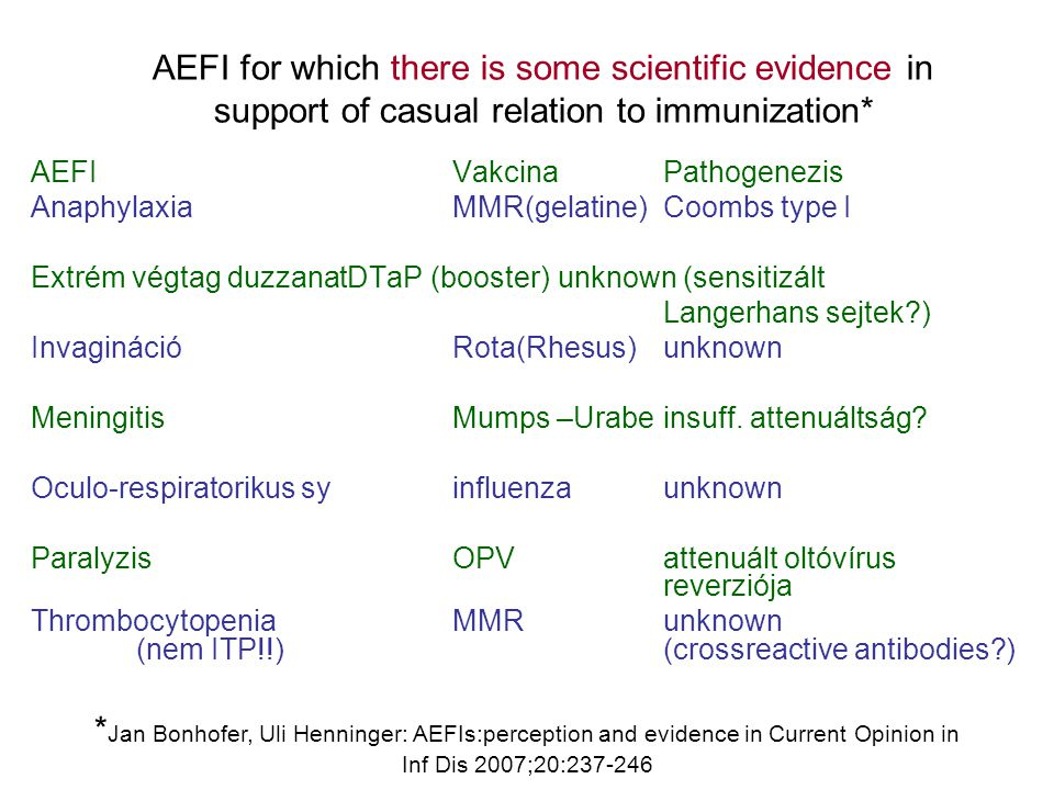 AEFI for which there is some scientific evidence in support of casual relation to immunization* AEFIVakcinaPathogenezis AnaphylaxiaMMR(gelatine)Coombs