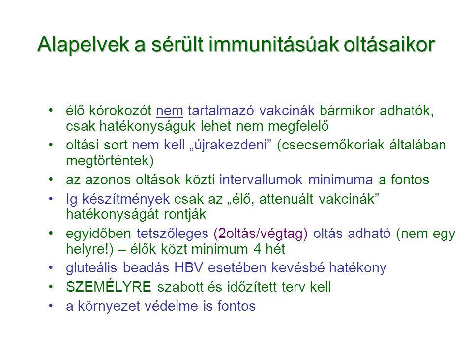 Alapelvek a sérült immunitásúak oltásaikor •élő kórokozót nem tartalmazó vakcinák bármikor adhatók, csak hatékonyságuk lehet nem megfelelő •oltási sor