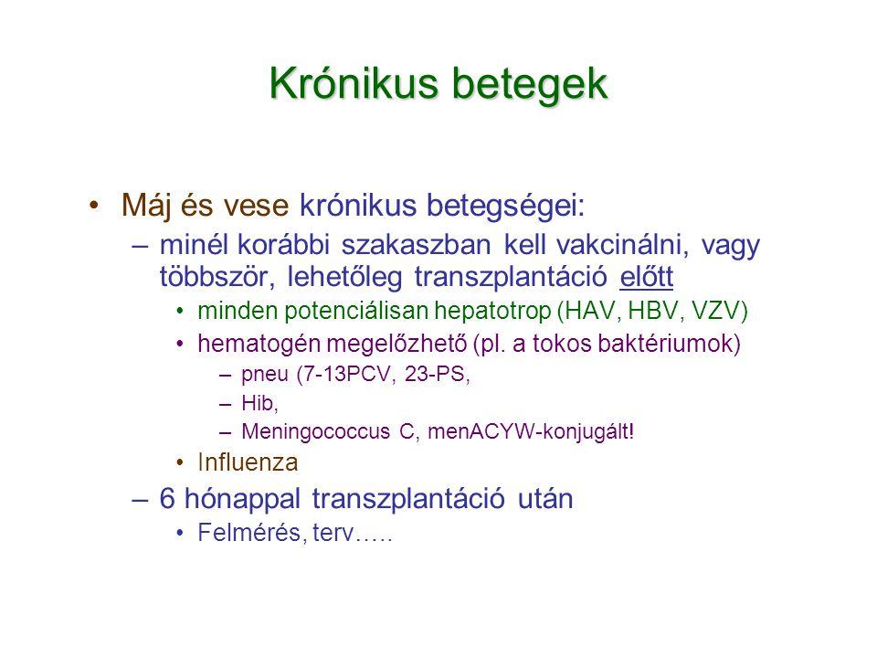 Krónikus betegek •Máj és vese krónikus betegségei: –minél korábbi szakaszban kell vakcinálni, vagy többször, lehetőleg transzplantáció előtt •minden p