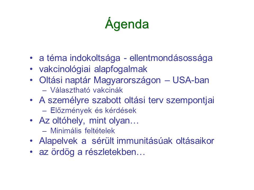 Ágenda •a téma indokoltsága - ellentmondásossága •vakcinológiai alapfogalmak •Oltási naptár Magyarországon – USA-ban –Választható vakcinák •A személyr