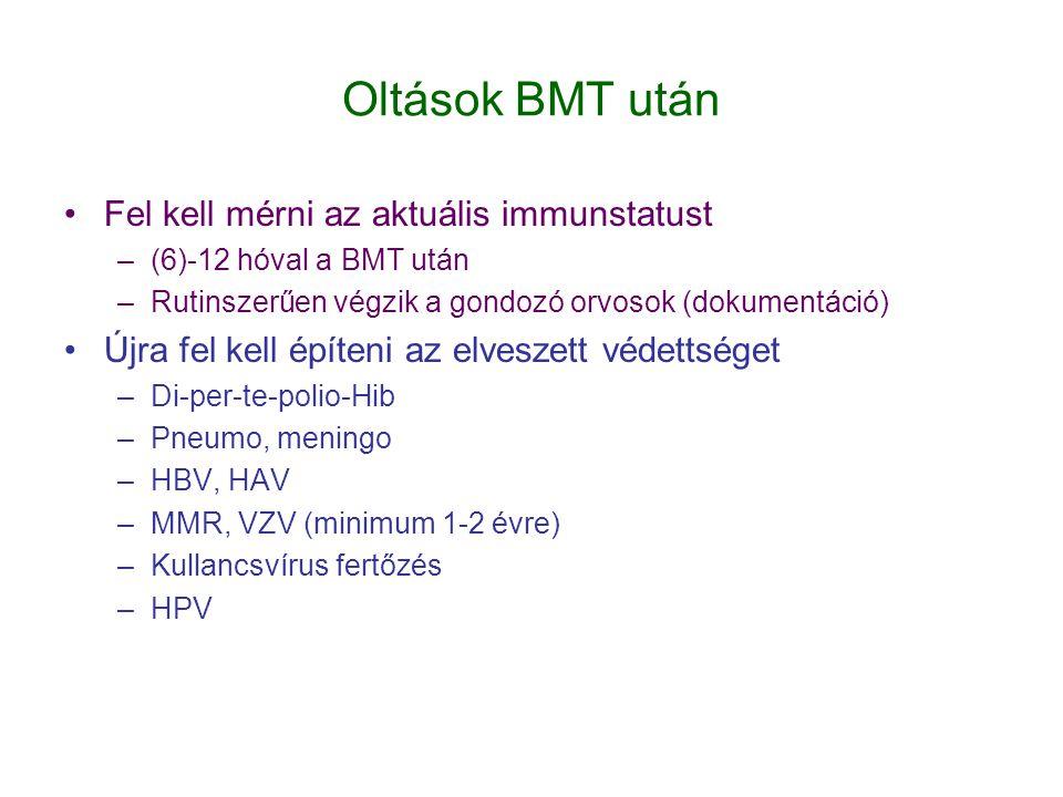 Oltások BMT után •Fel kell mérni az aktuális immunstatust –(6)-12 hóval a BMT után –Rutinszerűen végzik a gondozó orvosok (dokumentáció) •Újra fel kel