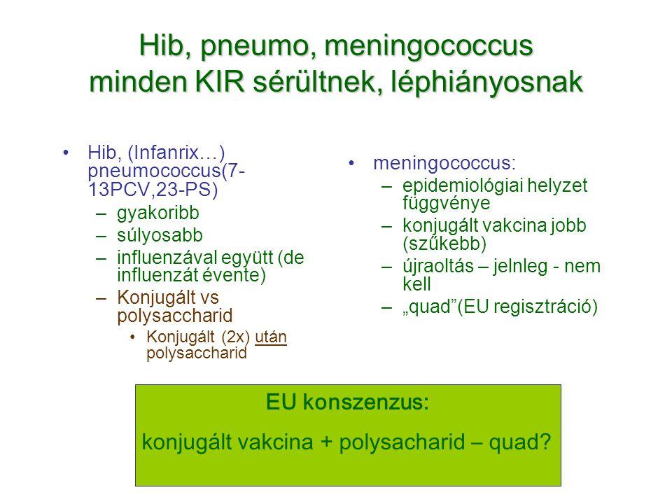 Hib, pneumo, meningococcus minden KIR sérültnek, léphiányosnak •Hib, (Infanrix…) pneumococcus(7- 13PCV,23-PS) –gyakoribb –súlyosabb –influenzával együ