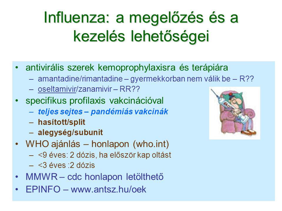 Influenza: a megelőzés és a kezelés lehetőségei •antivirális szerek kemoprophylaxisra és terápiára –amantadine/rimantadine – gyermekkorban nem válik b
