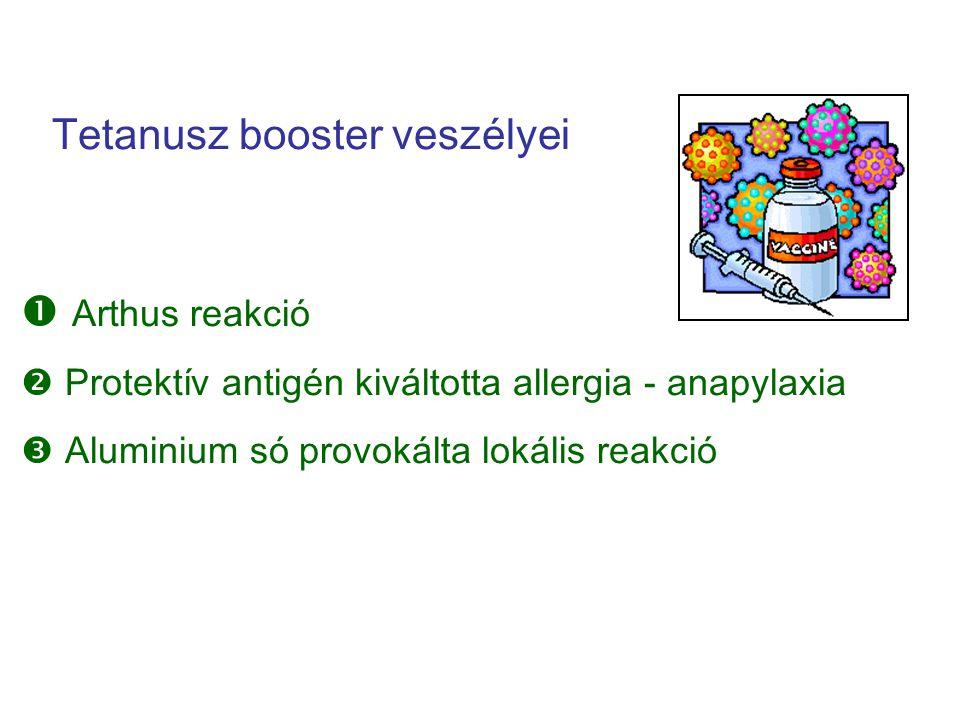 Tetanusz booster veszélyei  Arthus reakció  Protektív antigén kiváltotta allergia - anapylaxia  Aluminium só provokálta lokális reakció