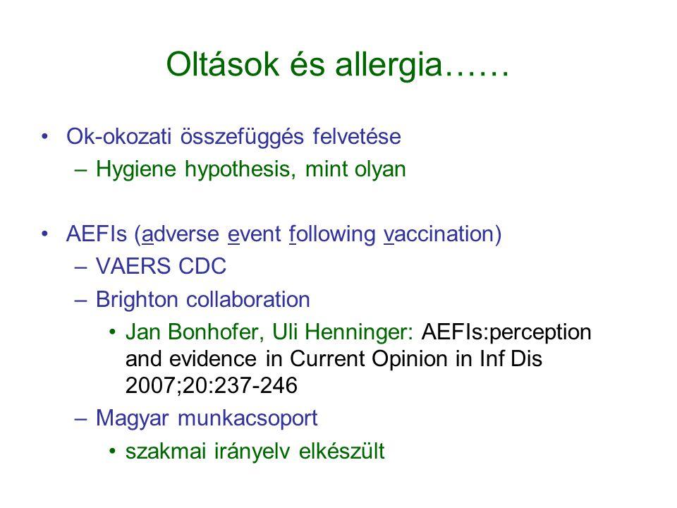 Oltások és allergia…… •Ok-okozati összefüggés felvetése –Hygiene hypothesis, mint olyan •AEFIs (adverse event following vaccination) –VAERS CDC –Brigh