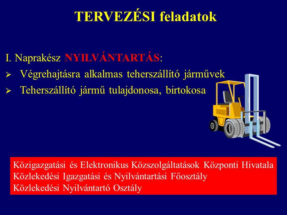 TERVEZÉSI feladatok I. Naprakész NYILVÁNTARTÁS:  Végrehajtásra alkalmas teherszállító járművek  Teherszállító jármű tulajdonosa, birtokosa Közigazga