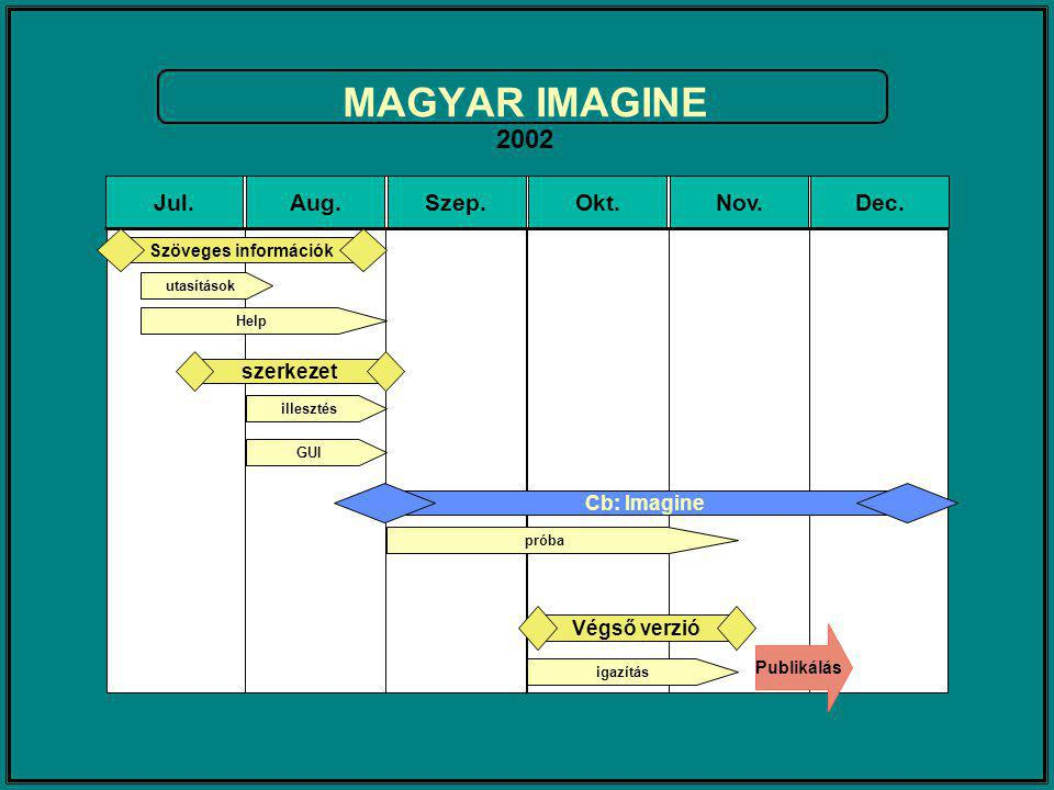 MAGYAR IMAGINE 2002 Jul.Aug.Szep.Okt.Nov.Dec.