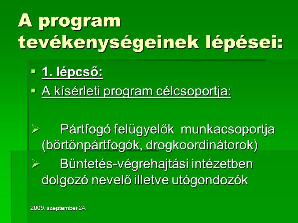 2009.szeptember 24. A program tevékenységeinek lépései:  1.