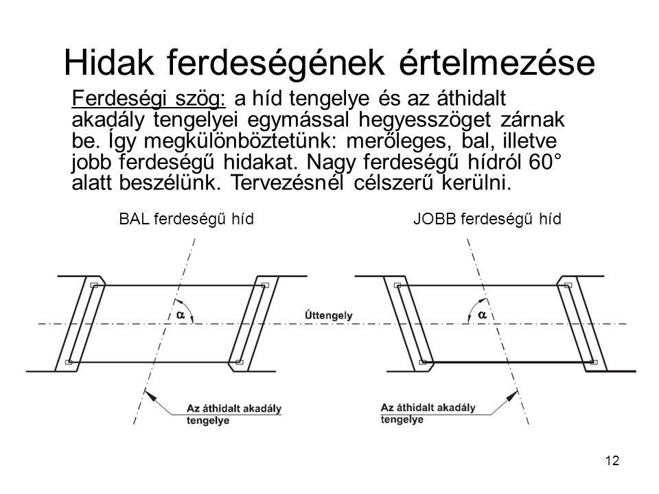 12 Hidak ferdeségének értelmezése BAL ferdeségű hídJOBB ferdeségű híd Ferdeségi szög: a híd tengelye és az áthidalt akadály tengelyei egymással hegyesszöget zárnak be.