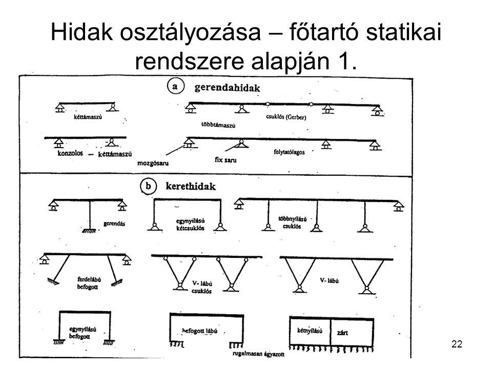 22 Hidak osztályozása – főtartó statikai rendszere alapján 1.