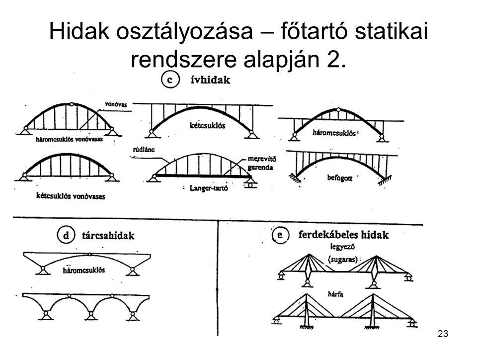23 Hidak osztályozása – főtartó statikai rendszere alapján 2.