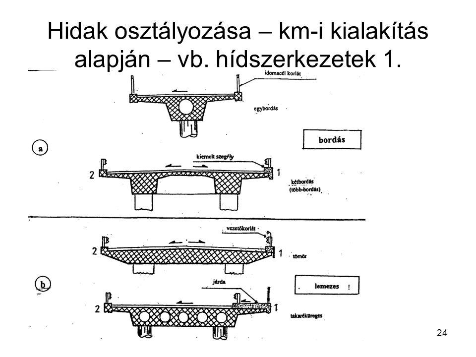 24 Hidak osztályozása – km-i kialakítás alapján – vb. hídszerkezetek 1.