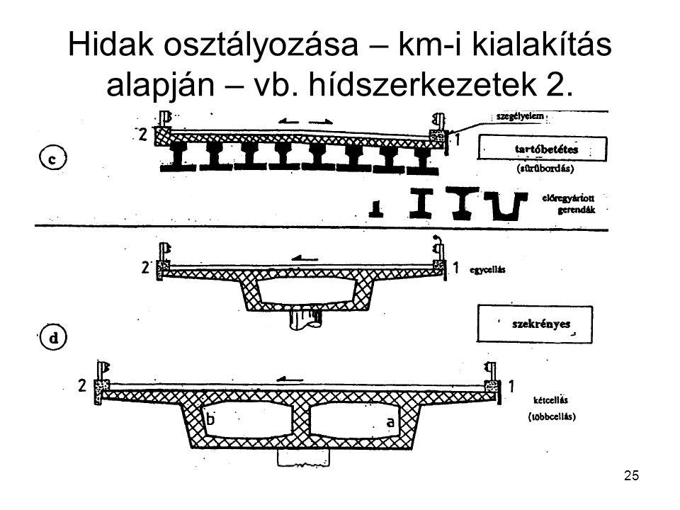 25 Hidak osztályozása – km-i kialakítás alapján – vb. hídszerkezetek 2.