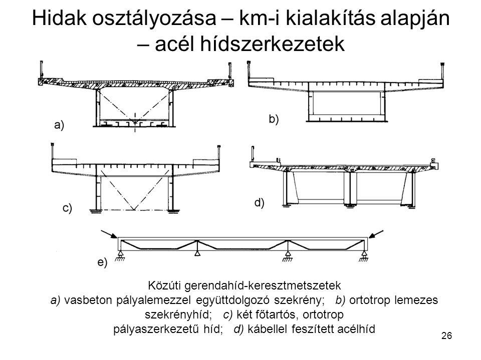 26 Hidak osztályozása – km-i kialakítás alapján – acél hídszerkezetek Közúti gerendahíd-keresztmetszetek a) vasbeton pályalemezzel együttdolgozó szekrény; b) ortotrop lemezes szekrényhíd; c) két főtartós, ortotrop pályaszerkezetű híd; d) kábellel feszített acélhíd
