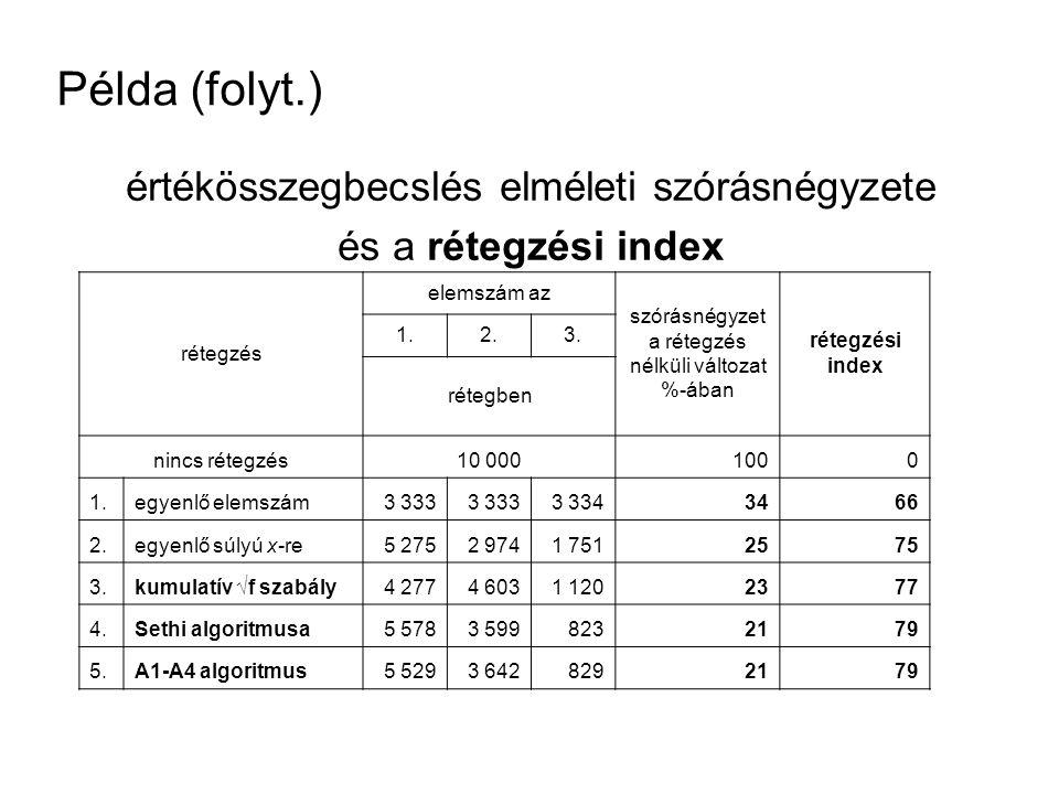 Példa (folyt.) értékösszegbecslés elméleti szórásnégyzete és a rétegzési index rétegzés elemszám az szórásnégyzet a rétegzés nélküli változat %-ában r