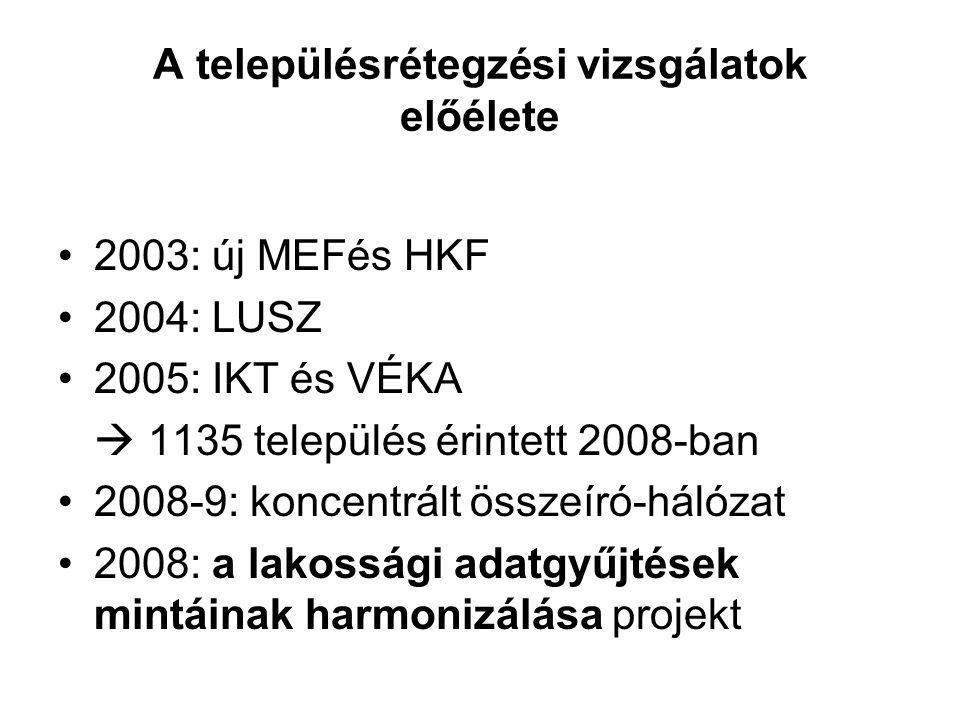 A településrétegzési vizsgálatok előélete •2003: új MEFés HKF •2004: LUSZ •2005: IKT és VÉKA  1135 település érintett 2008-ban •2008-9: koncentrált ö