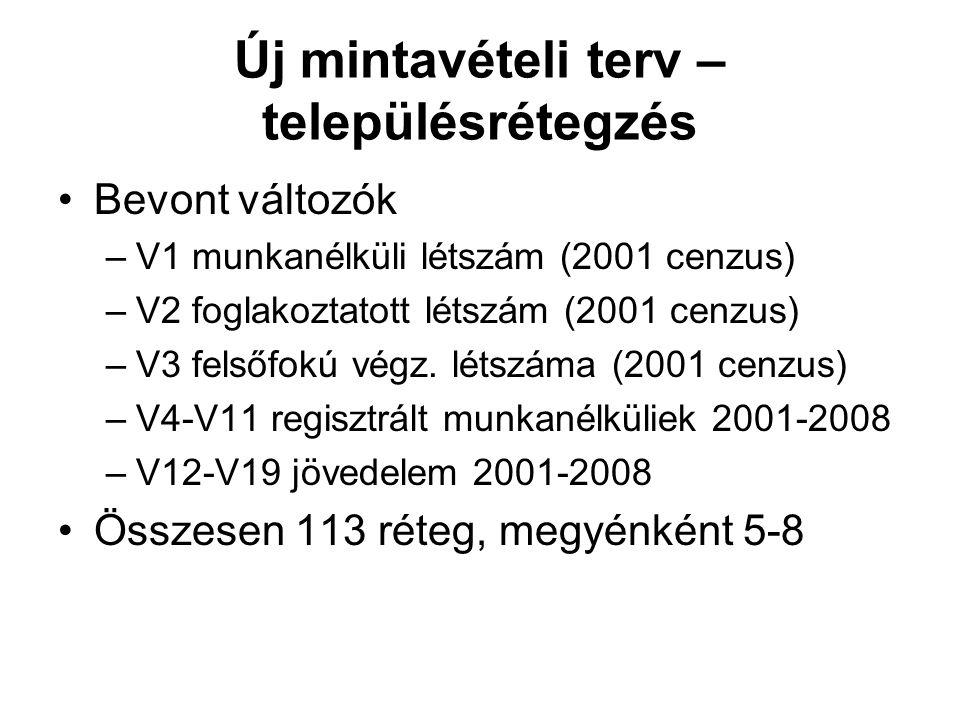 Új mintavételi terv – településrétegzés •Bevont változók –V1 munkanélküli létszám (2001 cenzus) –V2 foglakoztatott létszám (2001 cenzus) –V3 felsőfokú