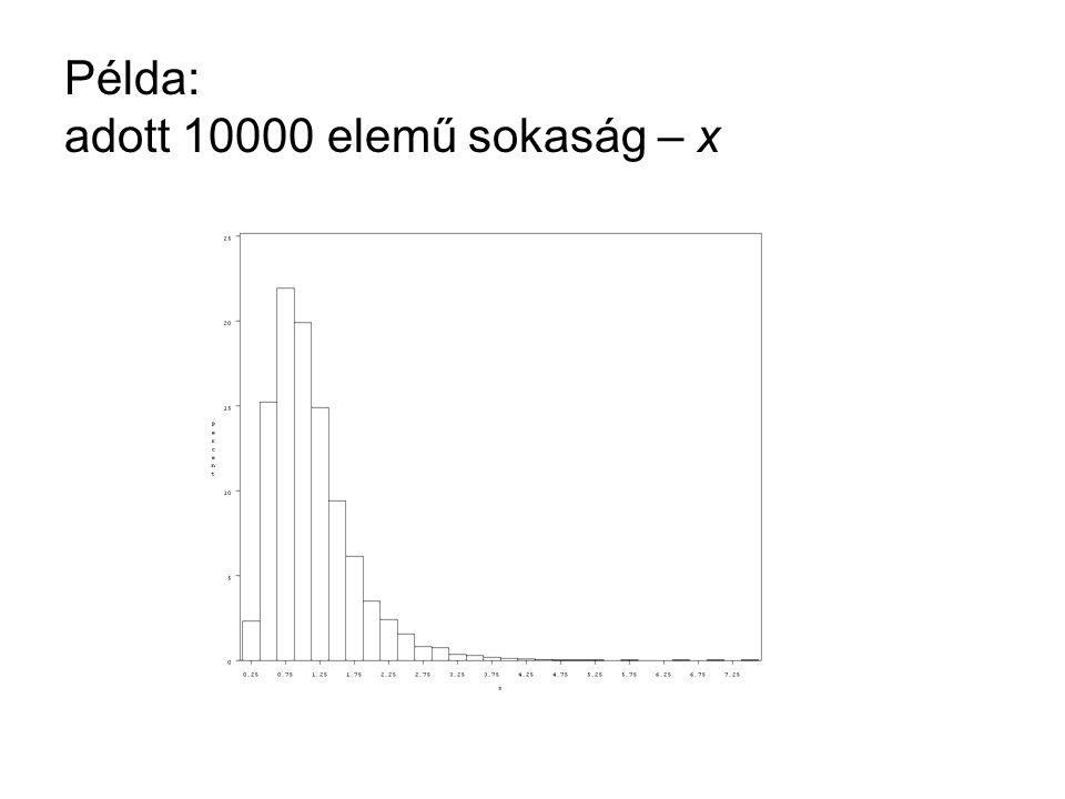 Példa (folyt.): X értékösszeg becslése egy •99 elemű •rétegzett (rétegszám=3) •egyszerű véletlen mintából, •arányos allokáció mellett