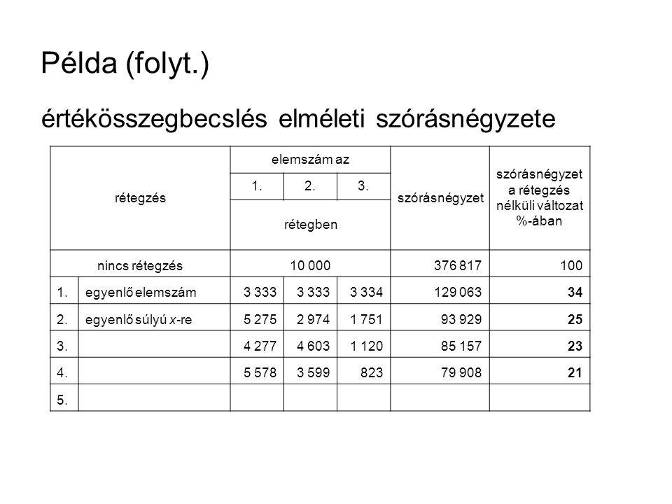 Példa (folyt.) értékösszegbecslés elméleti szórásnégyzete rétegzés elemszám az szórásnégyzet szórásnégyzet a rétegzés nélküli változat %-ában 1.2.3. r