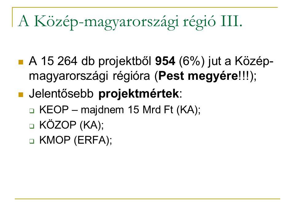 A Közép-magyarországi régió III.