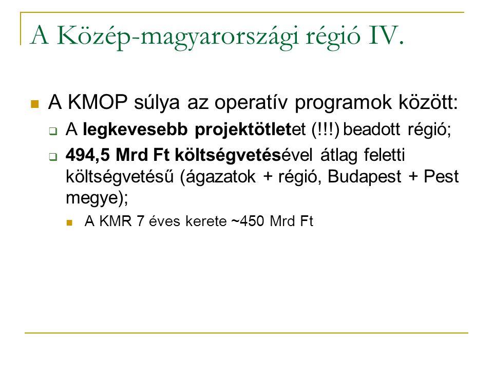 A Közép-magyarországi régió IV.