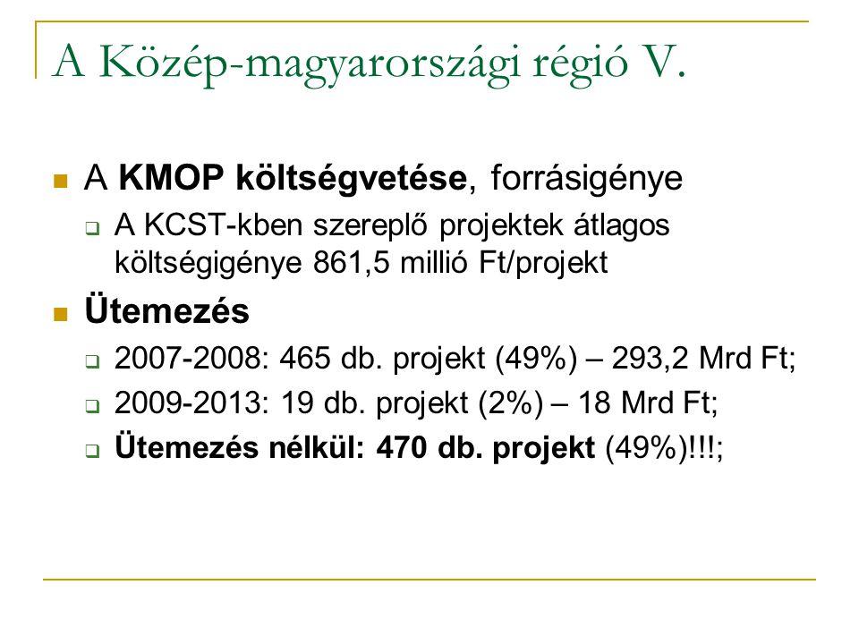 A Közép-magyarországi régió V.
