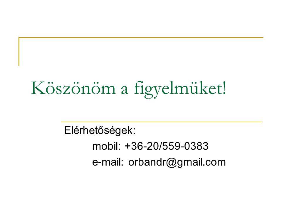 Köszönöm a figyelmüket! Elérhetőségek: mobil: +36-20/559-0383 e-mail: orbandr@gmail.com