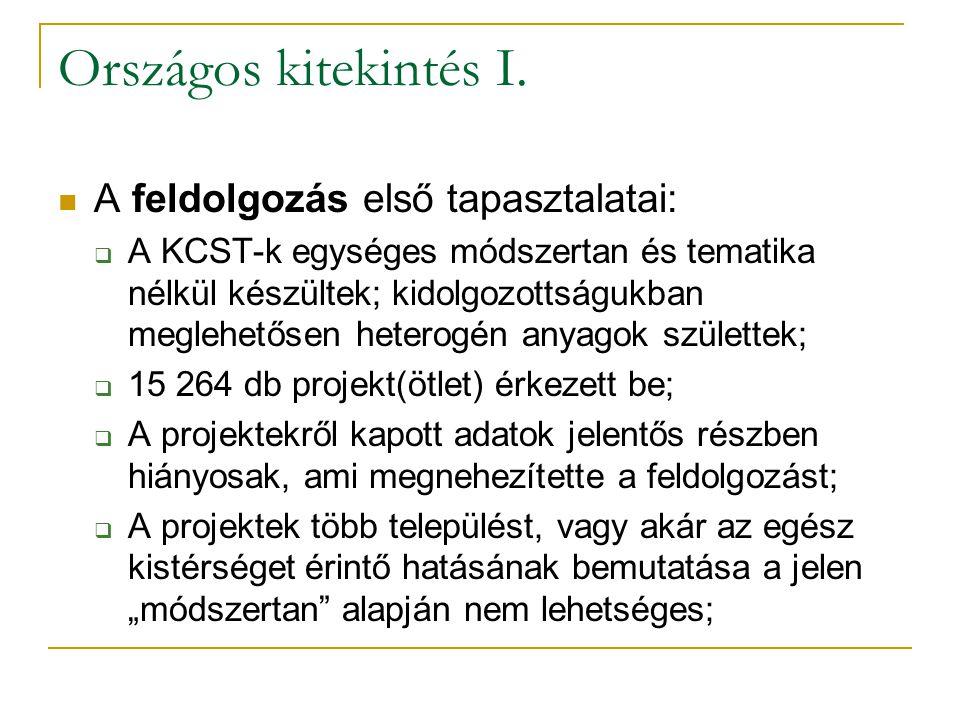 A KCST szerkezeti elemei II.