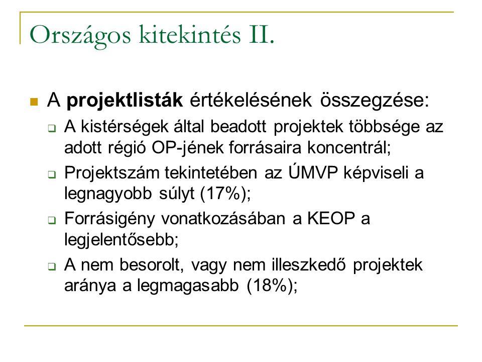 A Közép-magyarországi régió VII.